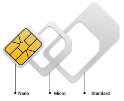 portugal-data-sim-card